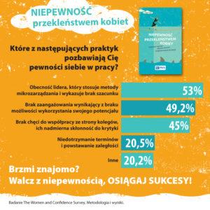 Niepewnosc_808x808_A